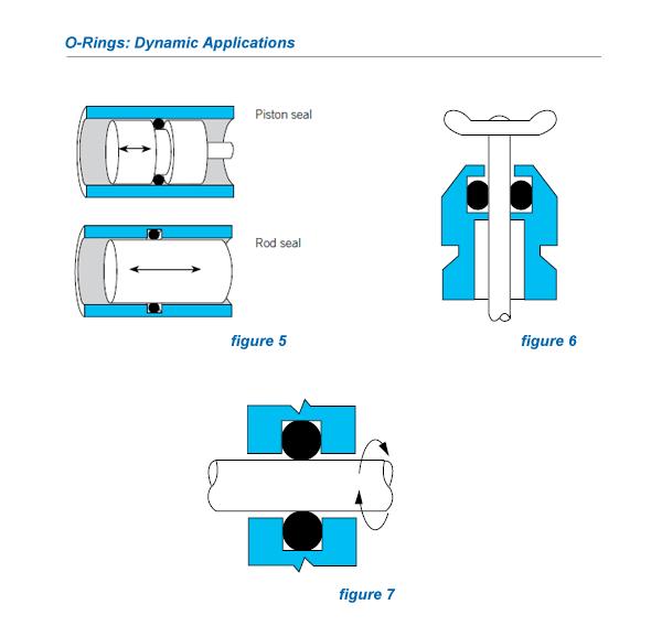 Dynamic Sitemap: O-Rings, Encapsulated O-Rings